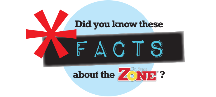 Zone Diet Facts