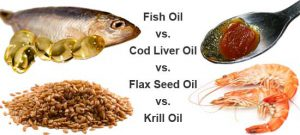 Zone living newsletter articles for Flaxseed vs fish oil