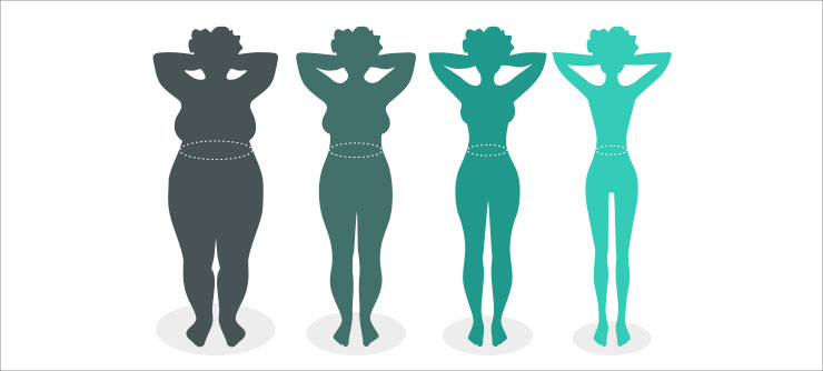 Weight Loss header
