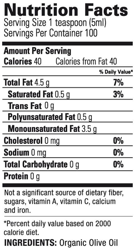 Organic Ratings For Foods